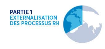 Partie 1: Externalisation des processus RH