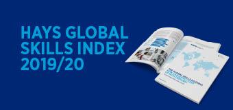 Global Skills Index 2019