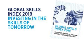 Global Skills Index 2018